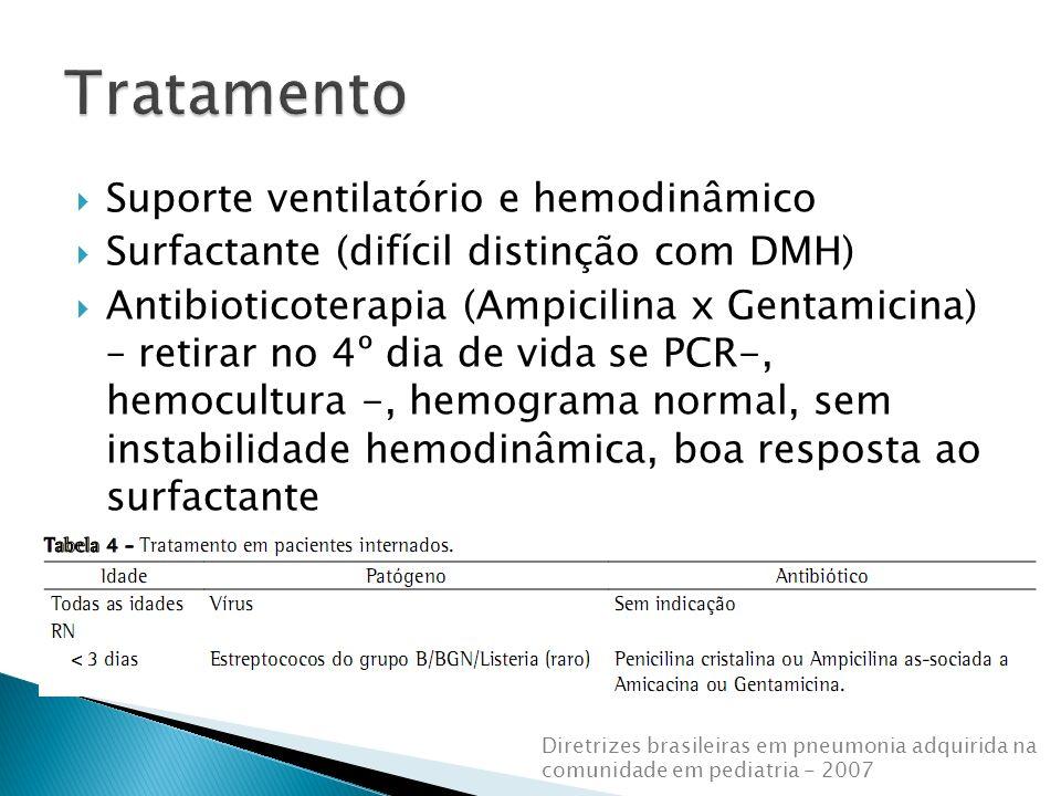 Suporte ventilatório e hemodinâmico Surfactante (difícil distinção com DMH) Antibioticoterapia (Ampicilina x Gentamicina) – retirar no 4º dia de vida se PCR-, hemocultura -, hemograma normal, sem instabilidade hemodinâmica, boa resposta ao surfactante Diretrizes brasileiras em pneumonia adquirida na comunidade em pediatria - 2007