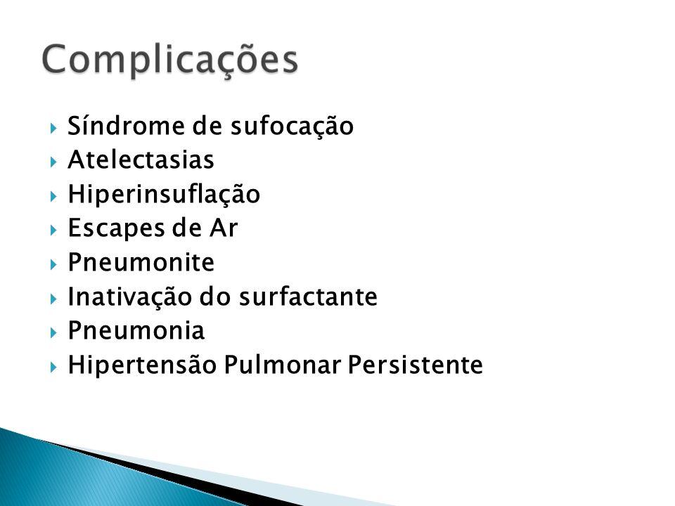 Síndrome de sufocação Atelectasias Hiperinsuflação Escapes de Ar Pneumonite Inativação do surfactante Pneumonia Hipertensão Pulmonar Persistente