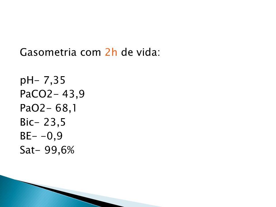 Gasometria com 2h de vida: pH- 7,35 PaCO2- 43,9 PaO2- 68,1 Bic- 23,5 BE- -0,9 Sat- 99,6%