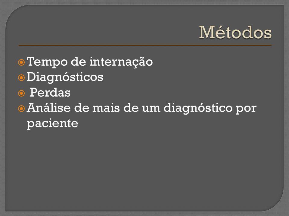 Tempo de internação Diagnósticos Perdas Análise de mais de um diagnóstico por paciente
