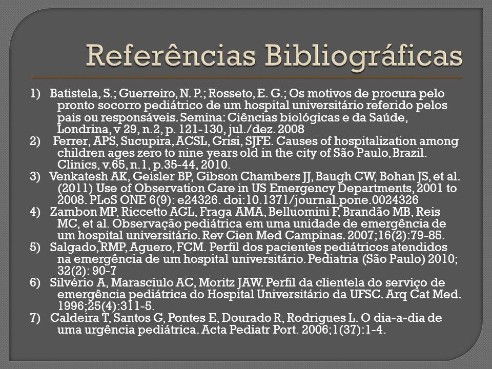 1) Batistela, S.; Guerreiro, N. P.; Rosseto, E. G.; Os motivos de procura pelo pronto socorro pediátrico de um hospital universitário referido pelos p