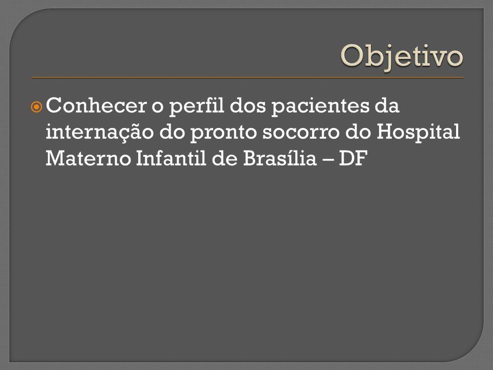 Conhecer o perfil dos pacientes da internação do pronto socorro do Hospital Materno Infantil de Brasília – DF