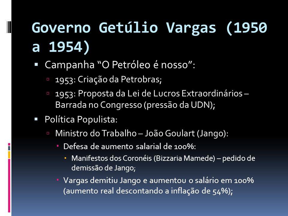 Governo Getúlio Vargas (1950 a 1954) Campanha O Petróleo é nosso: 1953: Criação da Petrobras; 1953: Proposta da Lei de Lucros Extraordinários – Barrad