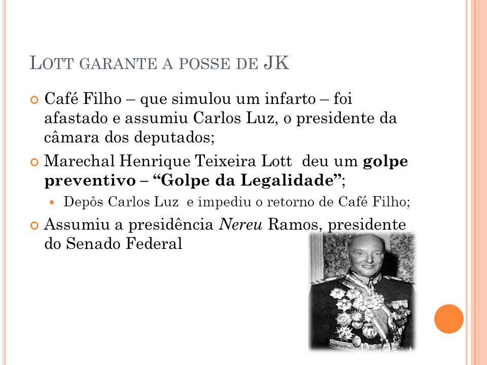L OTT GARANTE A POSSE DE JK Café Filho – que simulou um infarto – foi afastado e assumiu Carlos Luz, o presidente da câmara dos deputados; Marechal He
