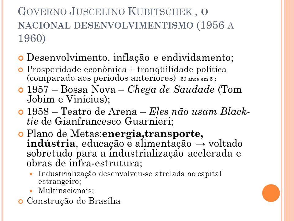 G OVERNO J USCELINO K UBITSCHEK, O NACIONAL DESENVOLVIMENTISMO (1956 A 1960) Desenvolvimento, inflação e endividamento; Prosperidade econômica + tranq
