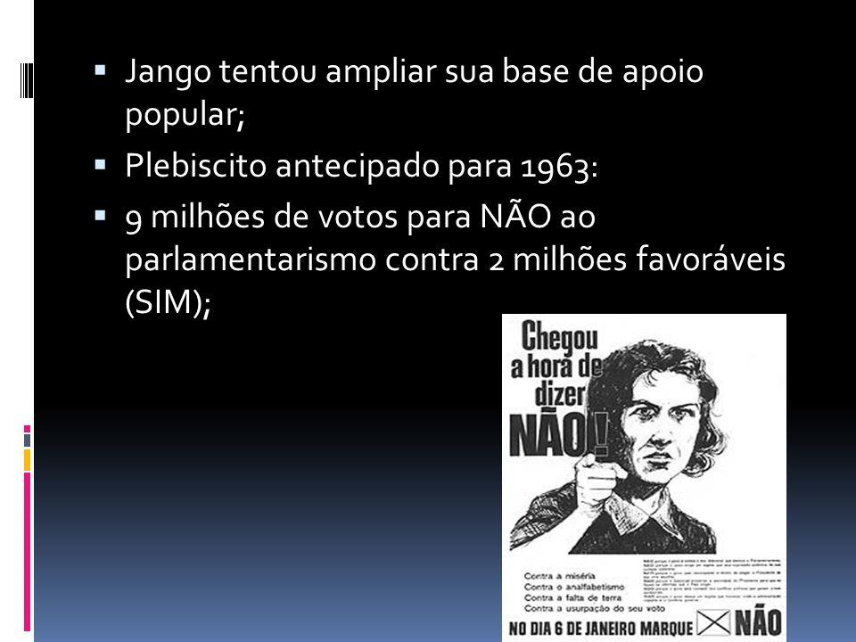 Jango tentou ampliar sua base de apoio popular; Plebiscito antecipado para 1963: 9 milhões de votos para NÃO ao parlamentarismo contra 2 milhões favor
