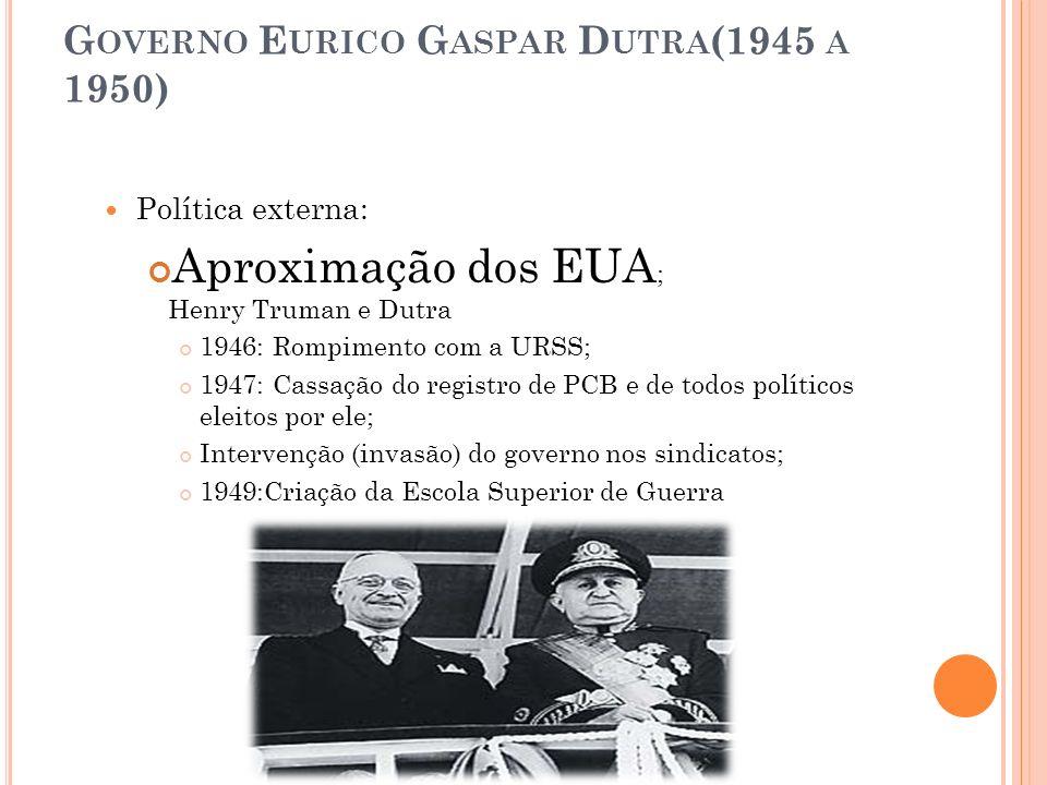 G OVERNO E URICO G ASPAR D UTRA (1945 A 1950) Política externa: Aproximação dos EUA ; Henry Truman e Dutra 1946: Rompimento com a URSS; 1947: Cassação