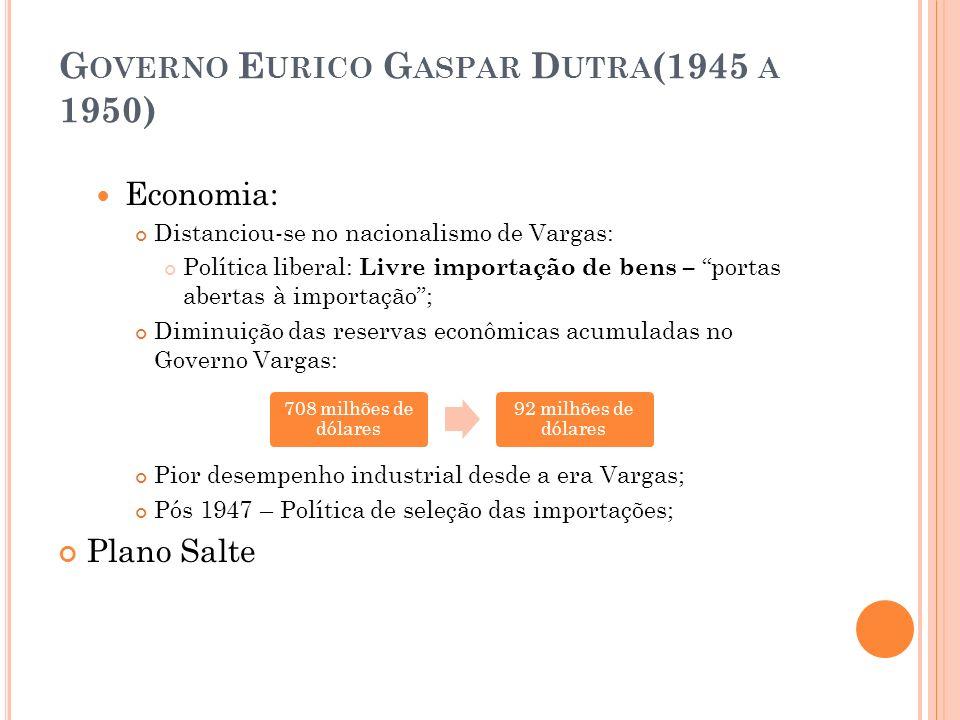 G OVERNO E URICO G ASPAR D UTRA (1945 A 1950) Economia: Distanciou-se no nacionalismo de Vargas: Política liberal: Livre importação de bens – portas a
