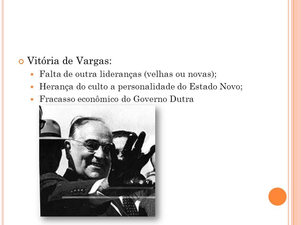 Vitória de Vargas: Falta de outra lideranças (velhas ou novas); Herança do culto a personalidade do Estado Novo; Fracasso econômico do Governo Dutra