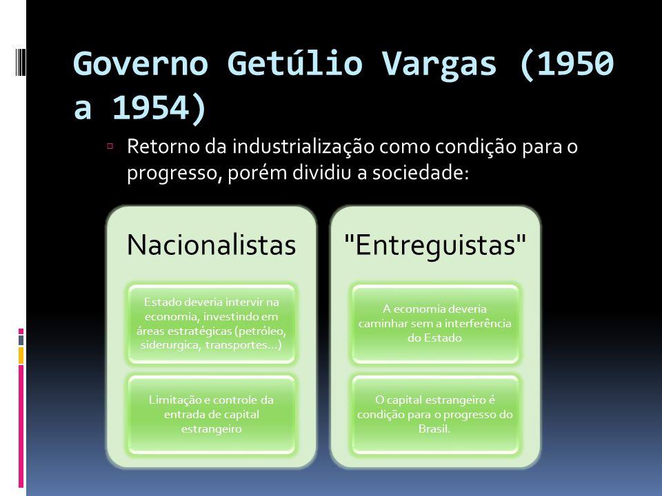 Governo Getúlio Vargas (1950 a 1954) Retorno da industrialização como condição para o progresso, porém dividiu a sociedade: Nacionalistas Estado dever