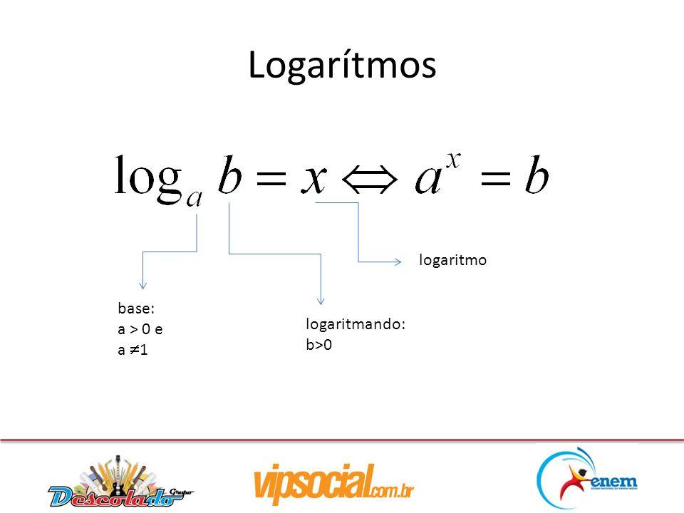 Logarítmos base: a > 0 e a 1 logaritmando: b>0 logaritmo