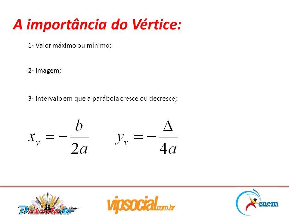A importância do Vértice: 1- Valor máximo ou mínimo; 2- Imagem; 3- Intervalo em que a parábola cresce ou decresce;