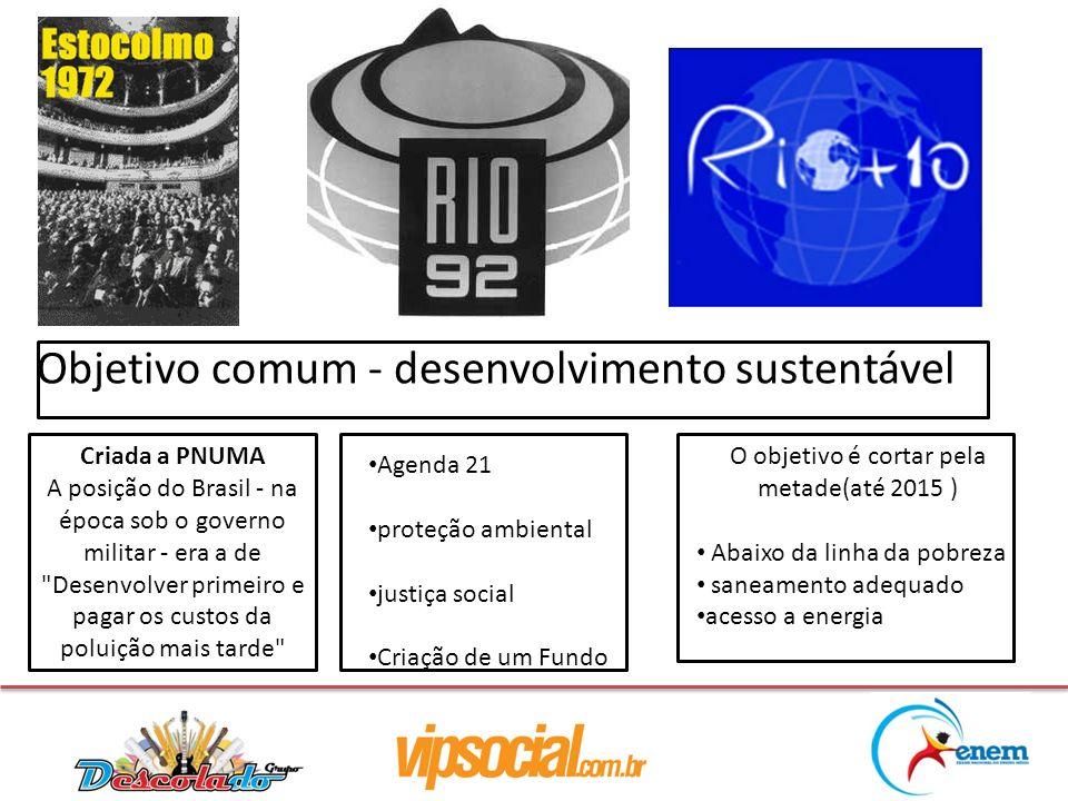 Objetivo comum - desenvolvimento sustentável Agenda 21 proteção ambiental justiça social Criação de um Fundo Criada a PNUMA A posição do Brasil - na é