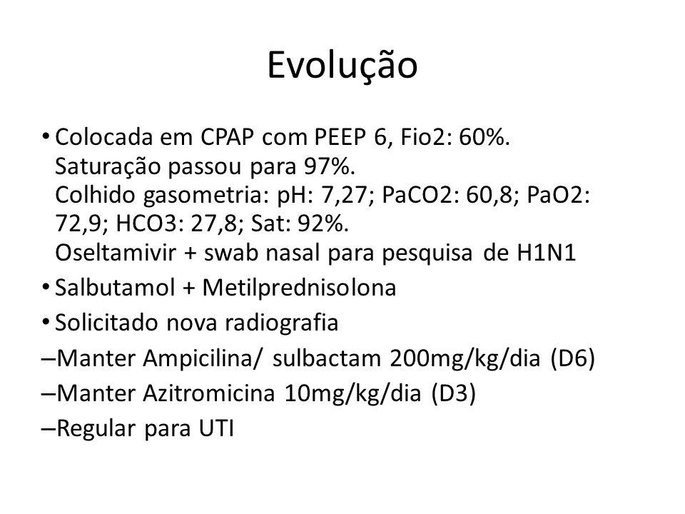 Evolução Colocada em CPAP com PEEP 6, Fio2: 60%. Saturação passou para 97%. Colhido gasometria: pH: 7,27; PaCO2: 60,8; PaO2: 72,9; HCO3: 27,8; Sat: 92