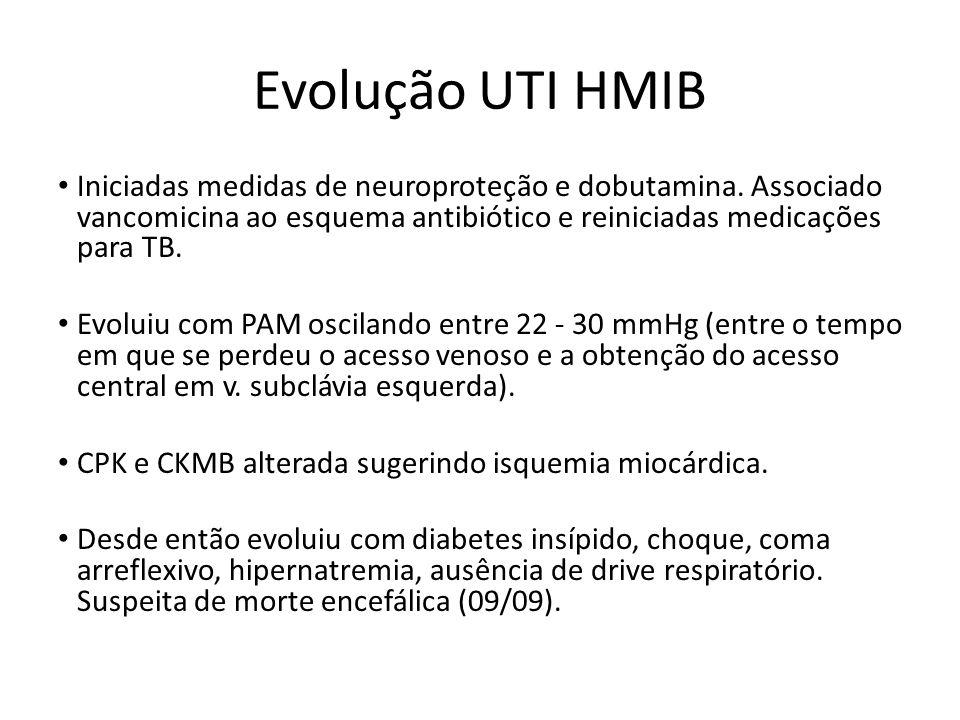 Evolução UTI HMIB Iniciadas medidas de neuroproteção e dobutamina. Associado vancomicina ao esquema antibiótico e reiniciadas medicações para TB. Evol