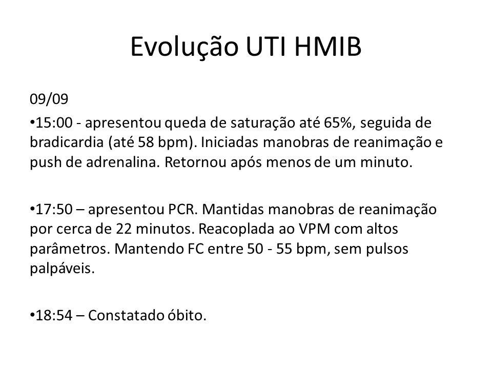 Evolução UTI HMIB 09/09 15:00 - apresentou queda de saturação até 65%, seguida de bradicardia (até 58 bpm). Iniciadas manobras de reanimação e push de