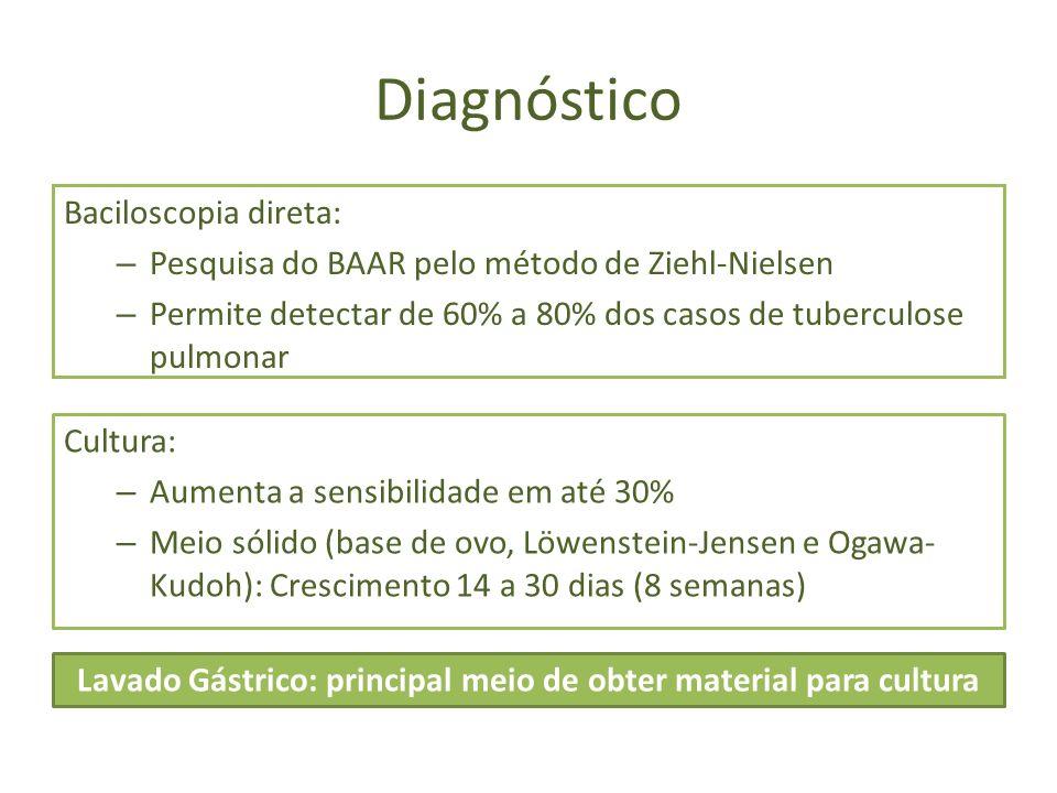 Diagnóstico Baciloscopia direta: – Pesquisa do BAAR pelo método de Ziehl-Nielsen – Permite detectar de 60% a 80% dos casos de tuberculose pulmonar Cul