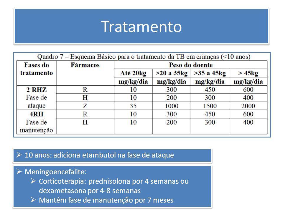 Tratamento 10 anos: adiciona etambutol na fase de ataque Meningoencefalite: Corticoterapia: prednisolona por 4 semanas ou dexametasona por 4-8 semanas
