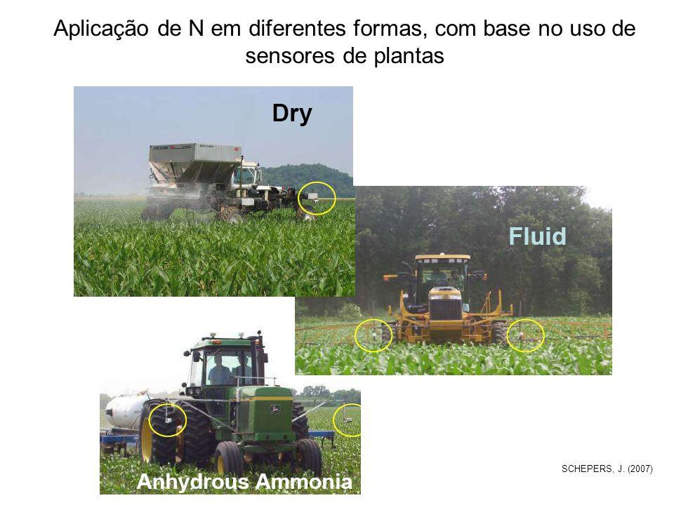 Aplicação de N em diferentes formas, com base no uso de sensores de plantas SCHEPERS, J. (2007)