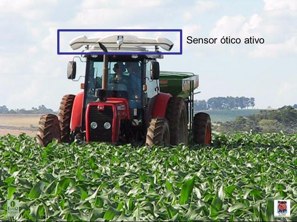 Sensor ótico ativo