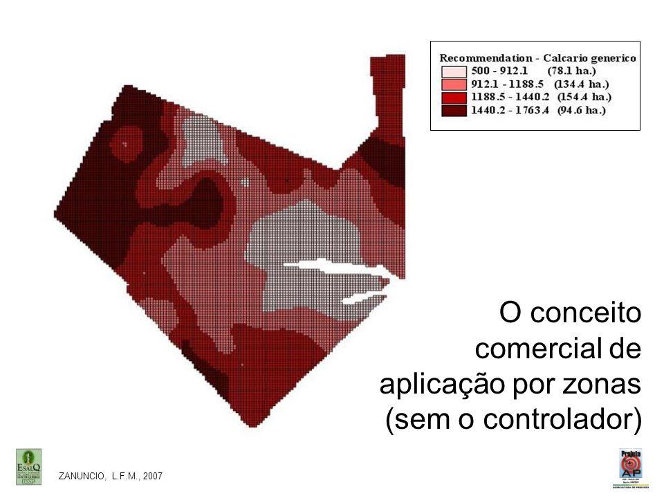 O conceito comercial de aplicação por zonas (sem o controlador) ZANUNCIO, L.F.M., 2007