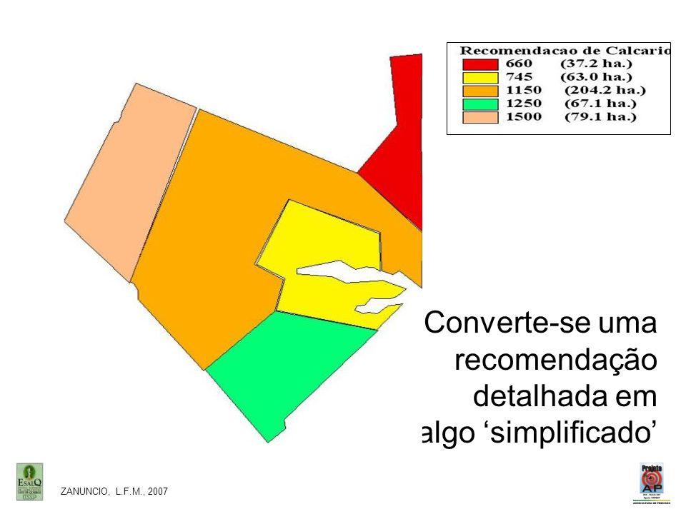 Converte-se uma recomendação detalhada em algo simplificado ZANUNCIO, L.F.M., 2007