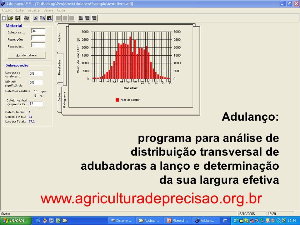 Adulanço: programa para análise de distribuição transversal de adubadoras a lanço e determinação da sua largura efetiva www.agriculturadeprecisao.org.