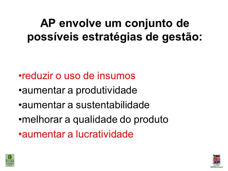 reduzir o uso de insumos aumentar a produtividade aumentar a sustentabilidade melhorar a qualidade do produto aumentar a lucratividade AP envolve um c