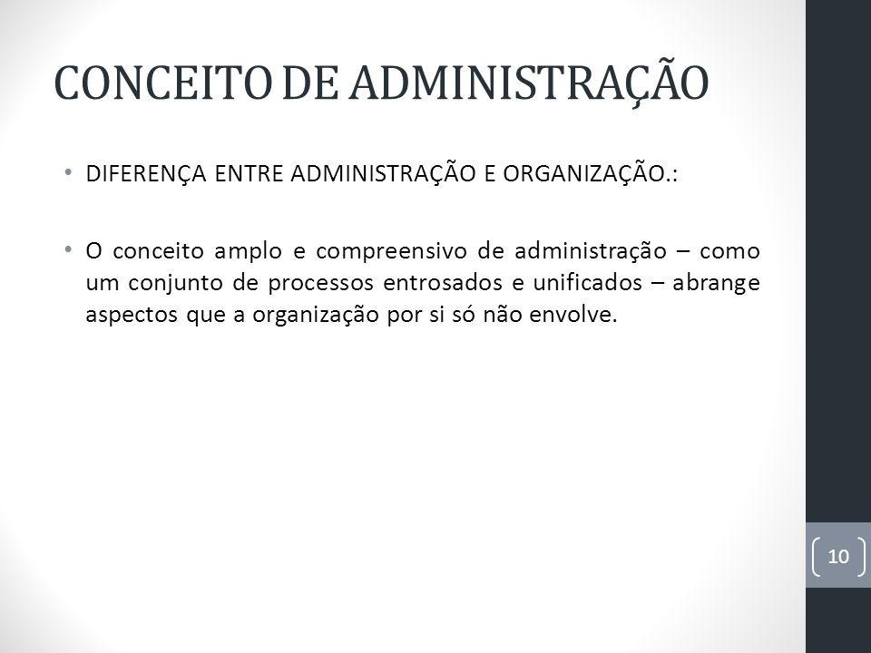 CONCEITO DE ADMINISTRAÇÃO DIFERENÇA ENTRE ADMINISTRAÇÃO E ORGANIZAÇÃO.: O conceito amplo e compreensivo de administração – como um conjunto de process