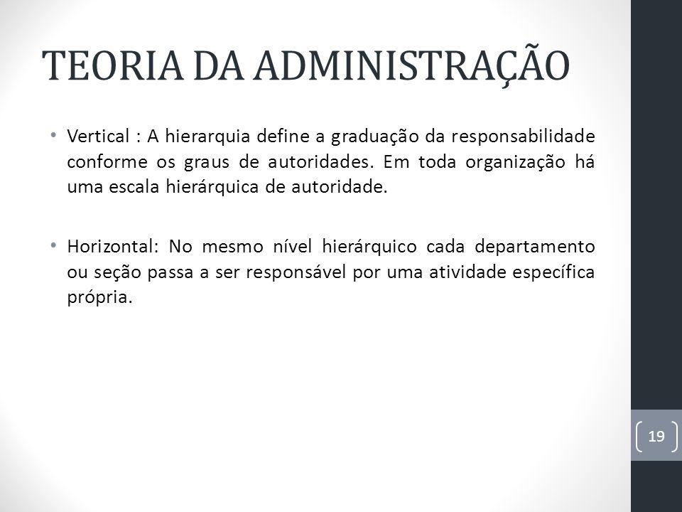 TEORIA DA ADMINISTRAÇÃO Vertical : A hierarquia define a graduação da responsabilidade conforme os graus de autoridades. Em toda organização há uma es
