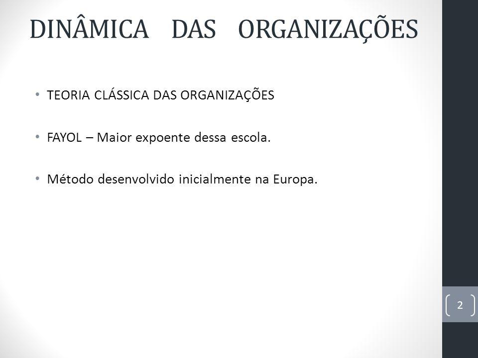 DINÂMICA DAS ORGANIZAÇÕES TEORIA CLÁSSICA DAS ORGANIZAÇÕES FAYOL – Maior expoente dessa escola. Método desenvolvido inicialmente na Europa. 2