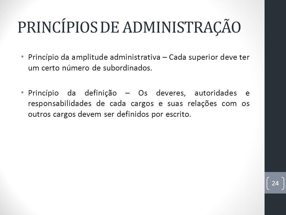 PRINCÍPIOS DE ADMINISTRAÇÃO Princípio da amplitude administrativa – Cada superior deve ter um certo número de subordinados. Princípio da definição – O