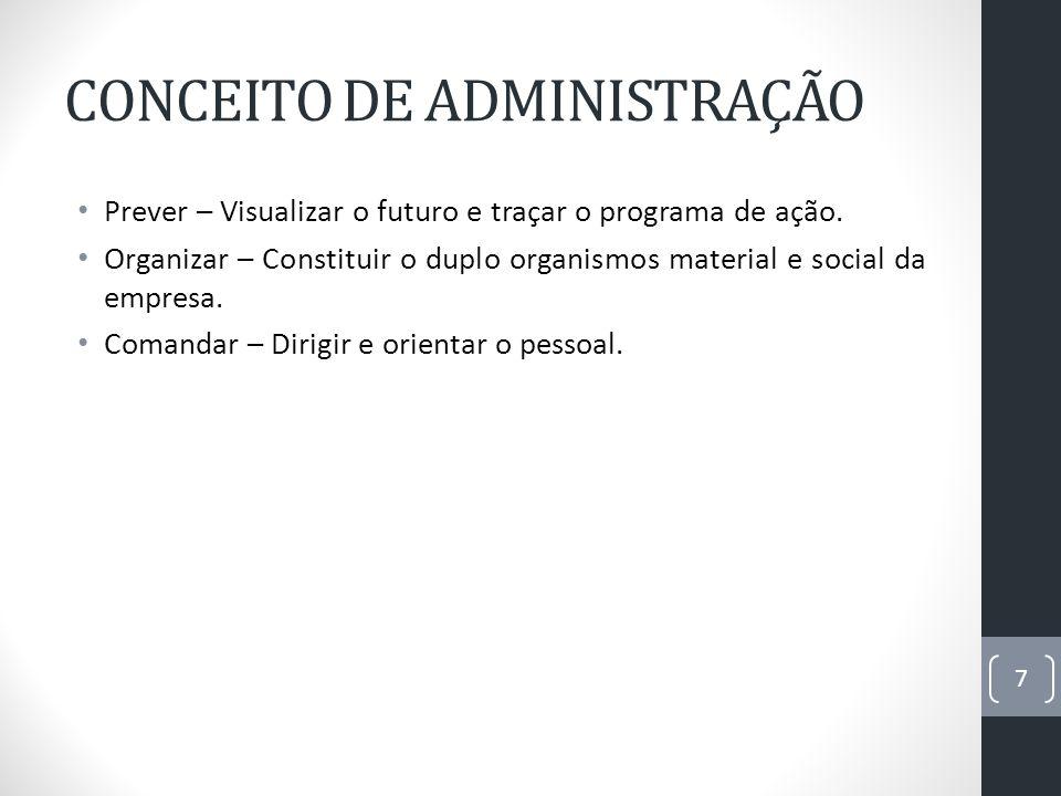 CONCEITO DE ADMINISTRAÇÃO Prever – Visualizar o futuro e traçar o programa de ação. Organizar – Constituir o duplo organismos material e social da emp
