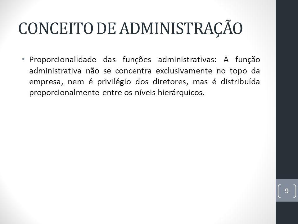 CONCEITO DE ADMINISTRAÇÃO Proporcionalidade das funções administrativas: A função administrativa não se concentra exclusivamente no topo da empresa, n