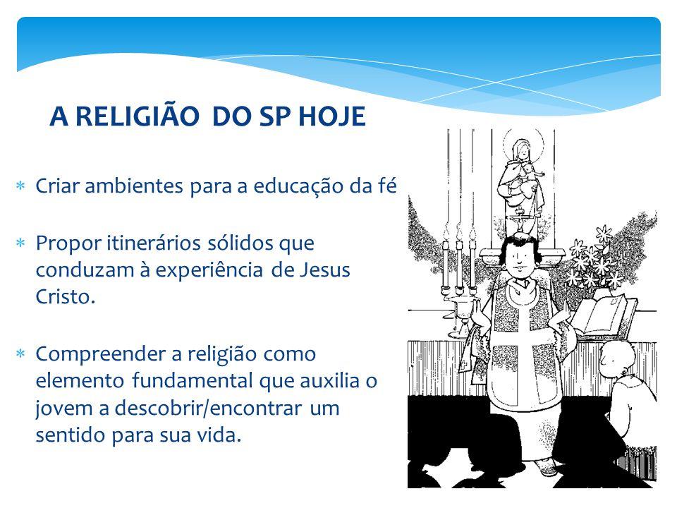 A RELIGIÃO DO SP HOJE Criar ambientes para a educação da fé Propor itinerários sólidos que conduzam à experiência de Jesus Cristo. Compreender a relig