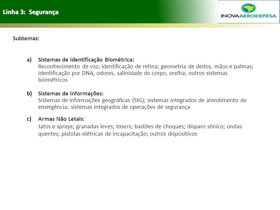 Linha 3: Segurança Subtemas: a)Sistemas de Identificação Biométrica: Reconhecimento de voz; identificação de retina; geometria de dedos, mãos e palmas