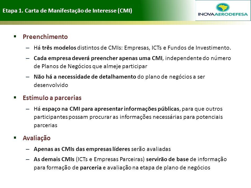 Etapa 1. Carta de Manifestação de Interesse (CMI) Preenchimento – Há três modelos distintos de CMIs: Empresas, ICTs e Fundos de Investimento. – Cada e