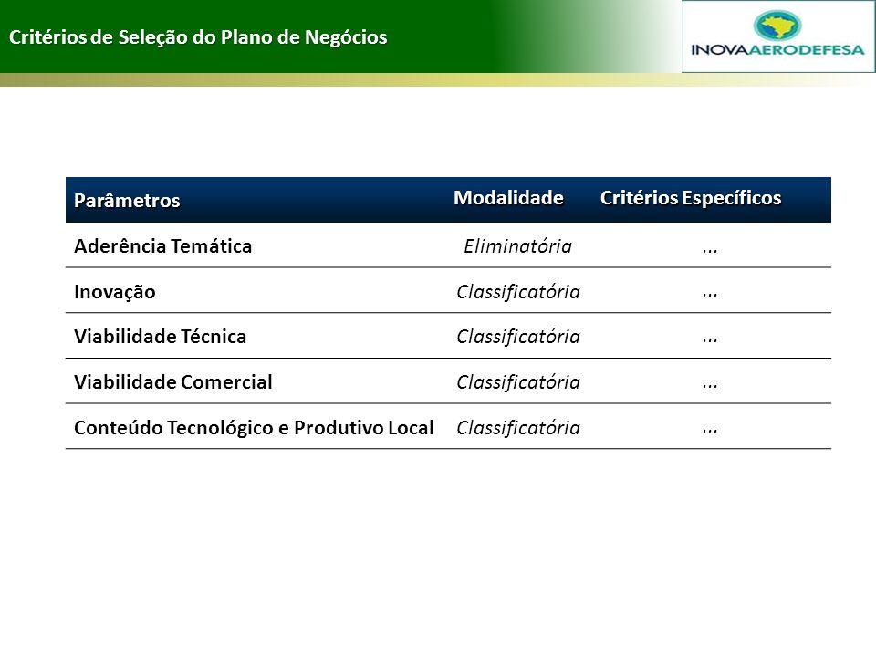 Critérios de Seleção do Plano de Negócios ParâmetrosModalidade Critérios Específicos Aderência TemáticaEliminatória... InovaçãoClassificatória... Viab