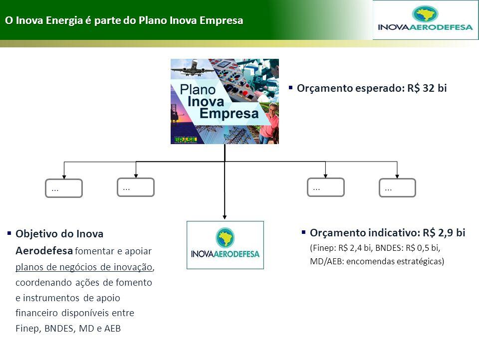 O Inova Energia é parte do Plano Inova Empresa... Orçamento esperado: R$ 32 bi Orçamento indicativo: R$ 2,9 bi (Finep: R$ 2,4 bi, BNDES: R$ 0,5 bi, MD