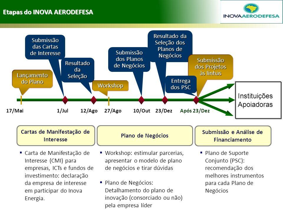 Etapas do INOVA AERODEFESA 17/Mai Lançamento do Plano Submissão das Cartas de Interesse Resultado da Seleção Submissão dos Planos de Negócios Resultad
