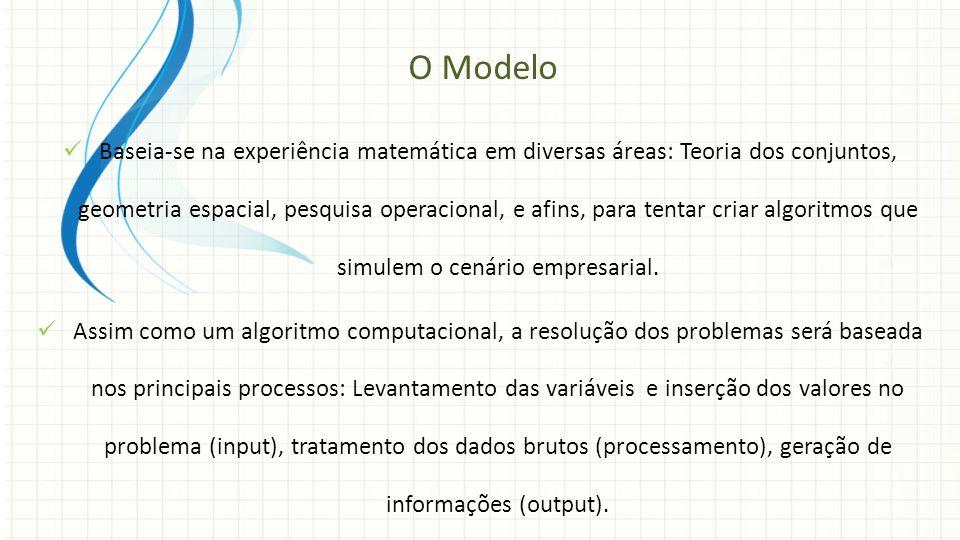 O Modelo Baseia-se na experiência matemática em diversas áreas: Teoria dos conjuntos, geometria espacial, pesquisa operacional, e afins, para tentar c