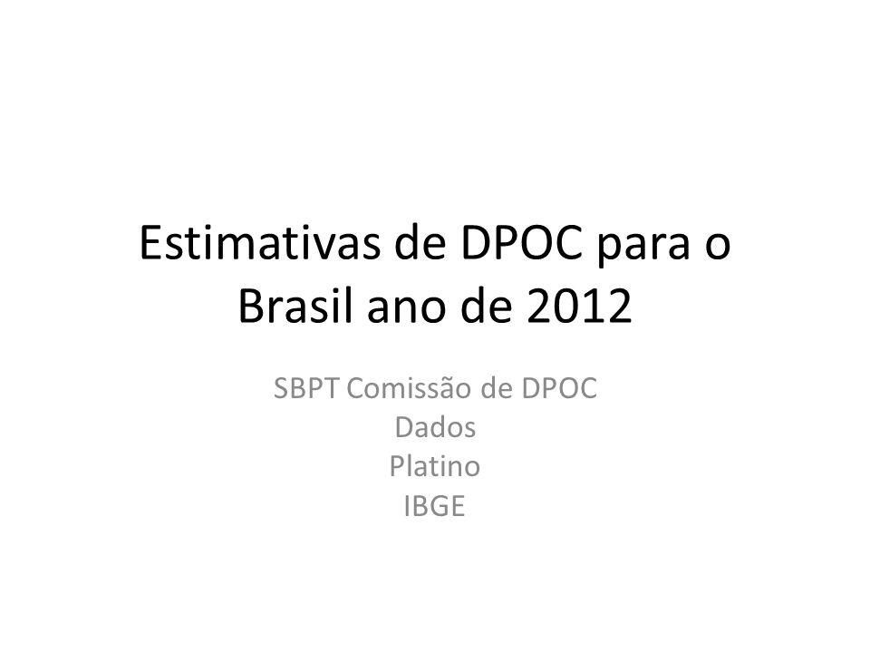 Estimativa de Pessoas com DPOC - Brasil IBGE (2013) 193.946.886 pessoas Brasileiros > de 40 anos 63.849.938 - VEF1 / CVF < 0,70 : 15,8 % 10.088.290 - VEF1 / CVF < 0,70 e VEF1 < 80 % : 6 % 3.830.996