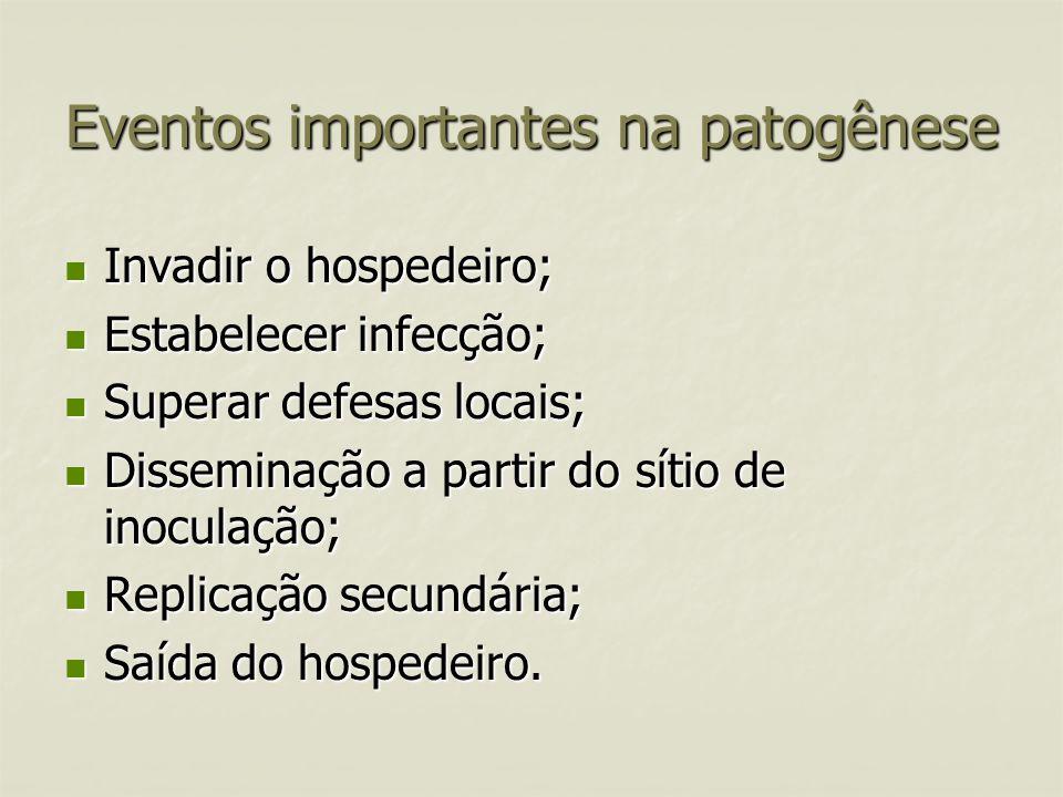 Eventos importantes na patogênese Invadir o hospedeiro; Invadir o hospedeiro; Estabelecer infecção; Estabelecer infecção; Superar defesas locais; Supe