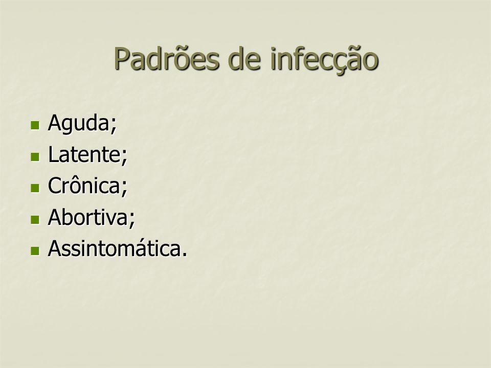 Padrões de infecção Aguda; Aguda; Latente; Latente; Crônica; Crônica; Abortiva; Abortiva; Assintomática. Assintomática.