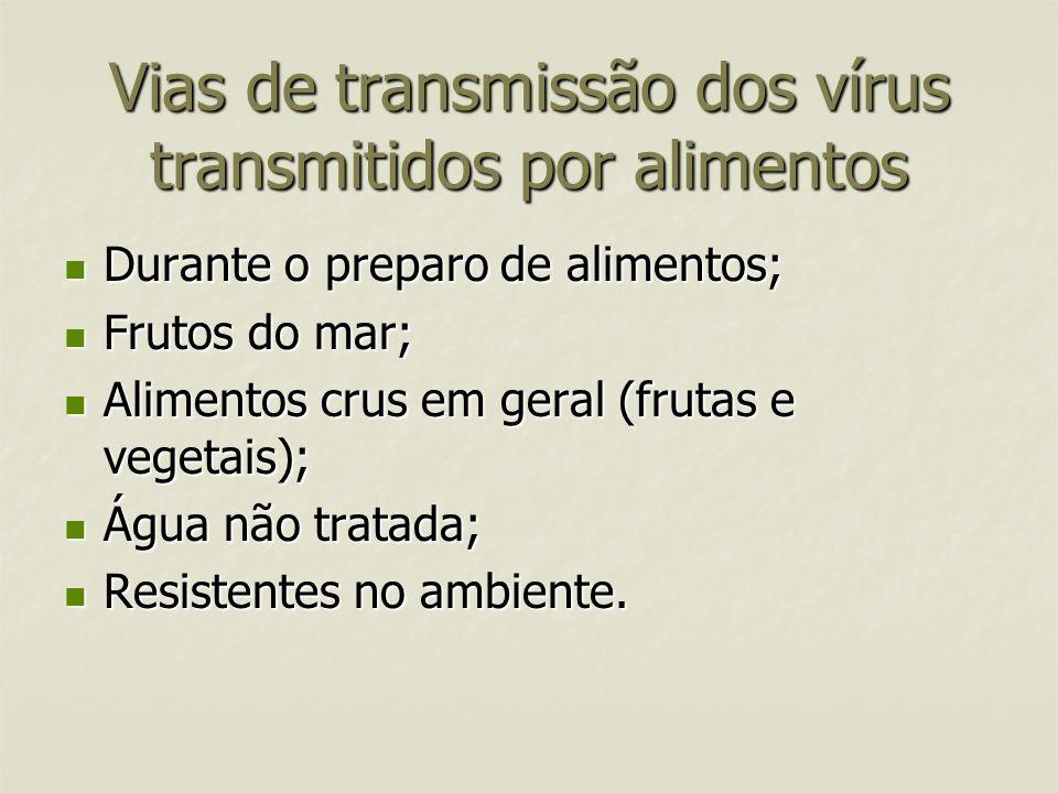Vias de transmissão dos vírus transmitidos por alimentos Durante o preparo de alimentos; Durante o preparo de alimentos; Frutos do mar; Frutos do mar;