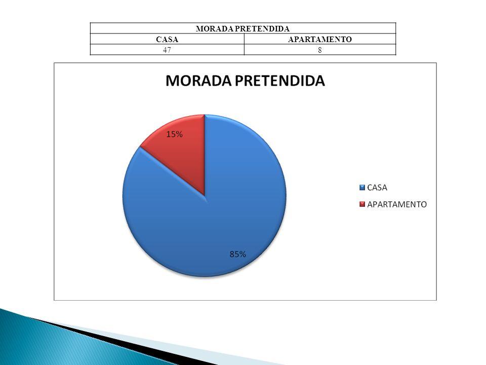 MORADA PRETENDIDA CASAAPARTAMENTO 478