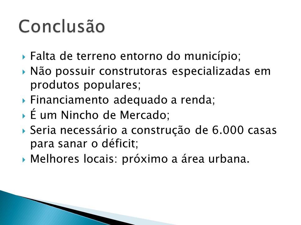 Falta de terreno entorno do município; Não possuir construtoras especializadas em produtos populares; Financiamento adequado a renda; É um Nincho de M
