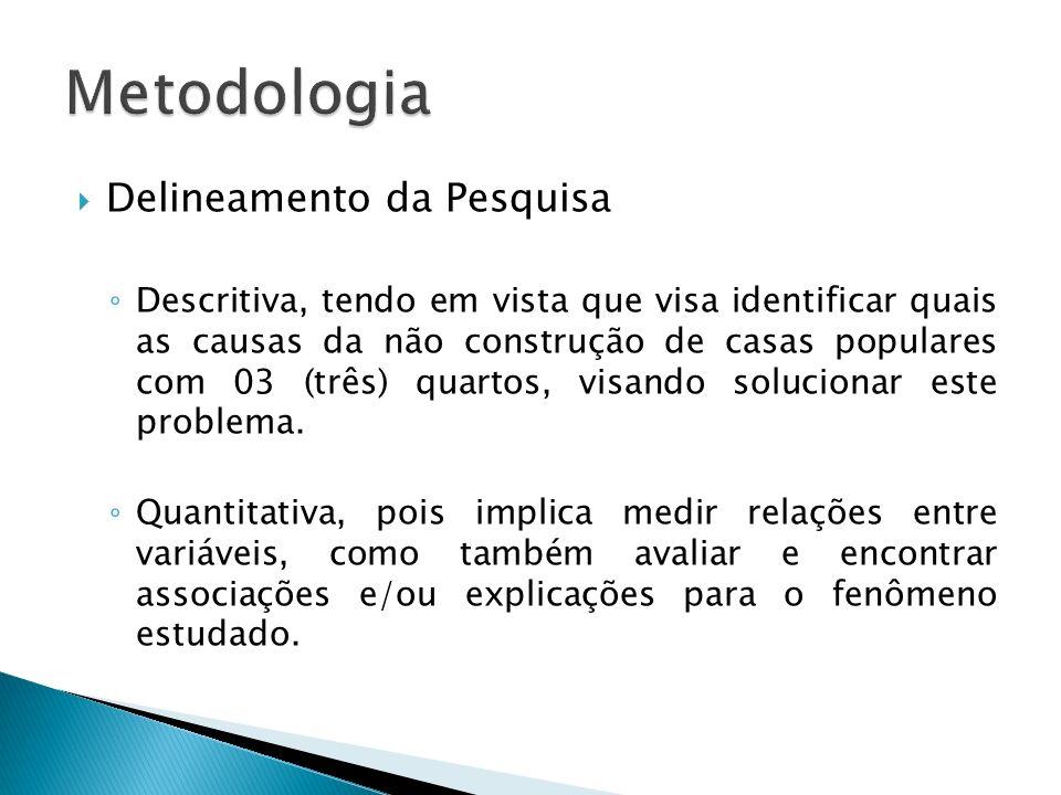 População da classe C do município de Caruaru com até 04 (quatro) salários mínimos.