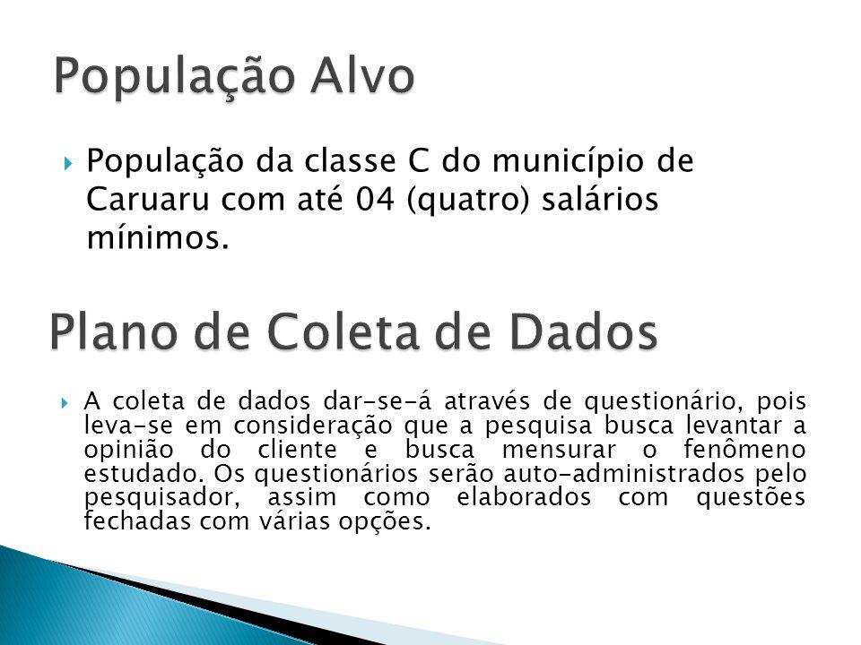 População da classe C do município de Caruaru com até 04 (quatro) salários mínimos. A coleta de dados dar-se-á através de questionário, pois leva-se e