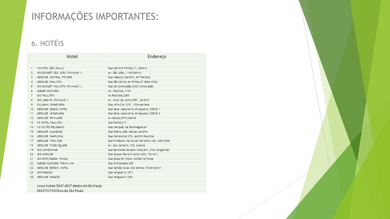 INFORMAÇÕES IMPORTANTES: 6. HOTÉIS HotelEndereço 1NOVOTEL SÃO PAULORua Martins Fontes,71, Centro 2IBIS BUDGET SÃO JOÃO (Formule 1)Av. São João, 1140 C